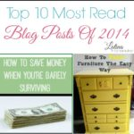 Top 10 Most Read Blog Posts Of 2014